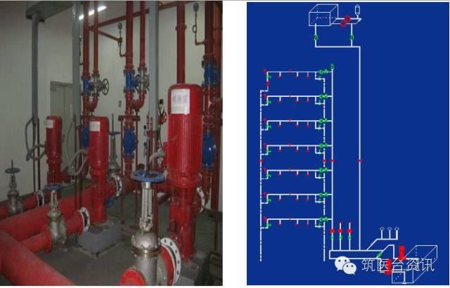 屋顶试验消火栓),水泵接合器稳压系统(稳压泵,气压罐),屋顶高位水池图片