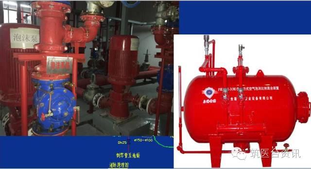 消火栓箱(自救卷盘,屋顶试验消火栓),水泵接合器稳压系统(稳压泵,气压