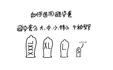 避孕套尺寸对照图_避孕套的尺寸