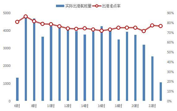国庆伺机出游:热门航线仍有2-3折机票