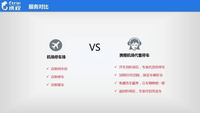 携程推出机场代泊服务 只需机场停车费的五分