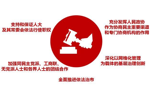 郑州市委工作会议37