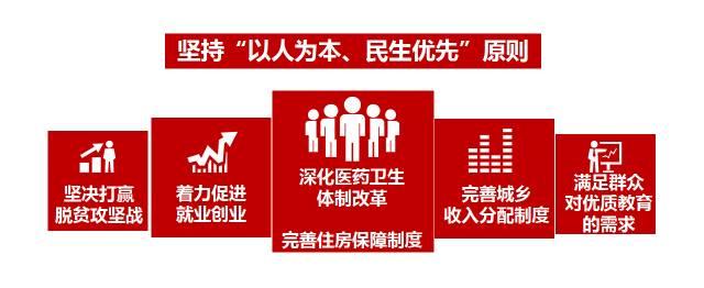 郑州市委工作会议44