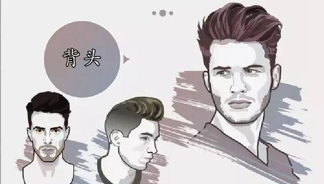 简大全发型颜色_第5页_画画笔画染头发会掉成什么男生图片