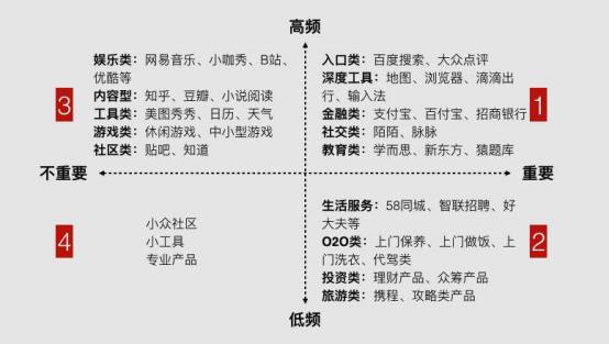 坤鹏论:微信小程序承载未来发展重任-自媒体|坤鹏论