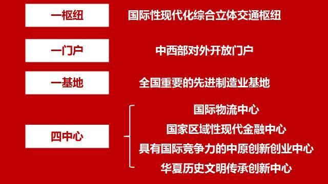 郑州市委工作会议6