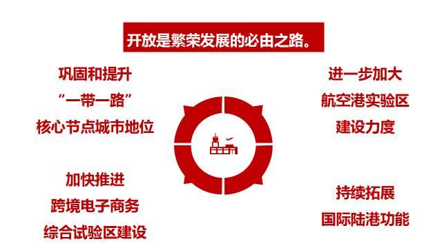 郑州市委工作会议21