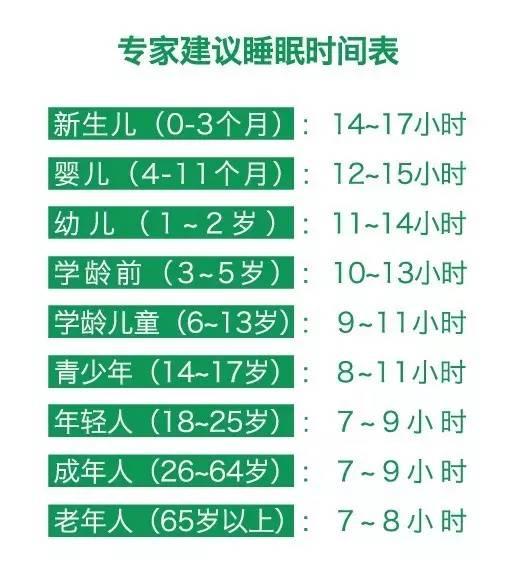 21个月宝宝睡眠时间_专家建议睡眠时间表