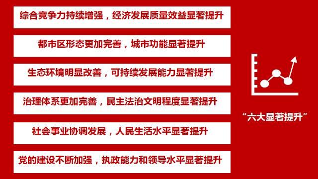 郑州市委工作会议7