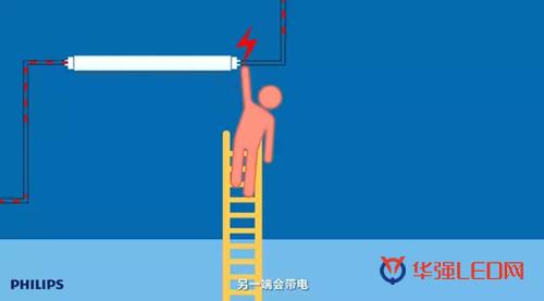 科技 正文  究竟双端接线led灯管有何危险?