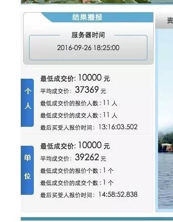 今天下午三点,9月杭州小客车增量指标竞价结束,个人最低成交价1万元图片