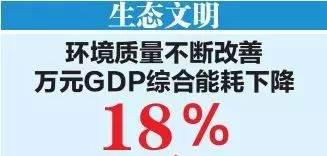 gdp数代表什么意思_人均GDP是什么意思,代表什么