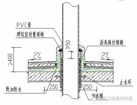 倒置式结构找坡橡胶防水屋面图