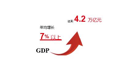 2019四川省经济总量预测_四川省地图