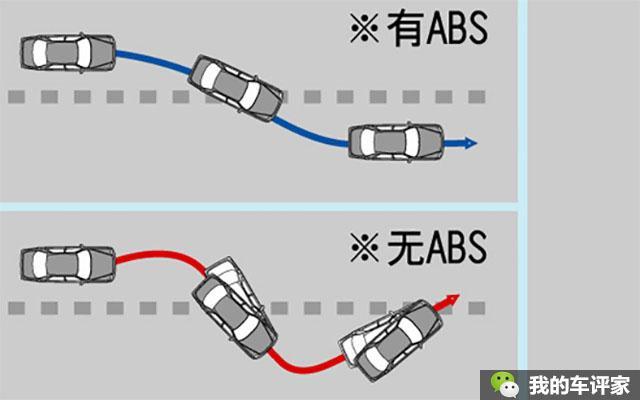 abs-032动态图