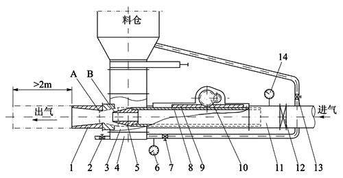 结构示意图(如下图) 2)料封泵无电动机(安装料封泵时将单,双管螺旋