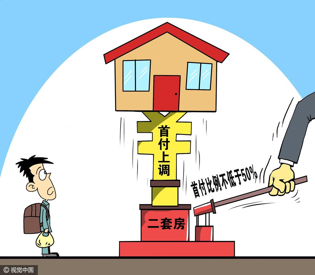 10.01财先锋:北京楼市新政出台了 但房价会跌么