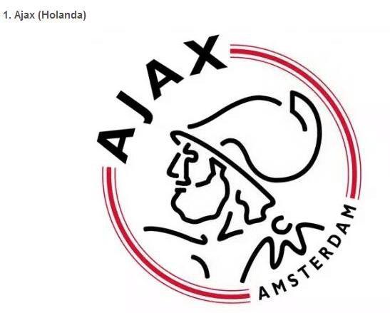"""阿贾克斯俱乐部名字和队徽来源是,古希腊神话中的英雄人物""""ajax图片"""