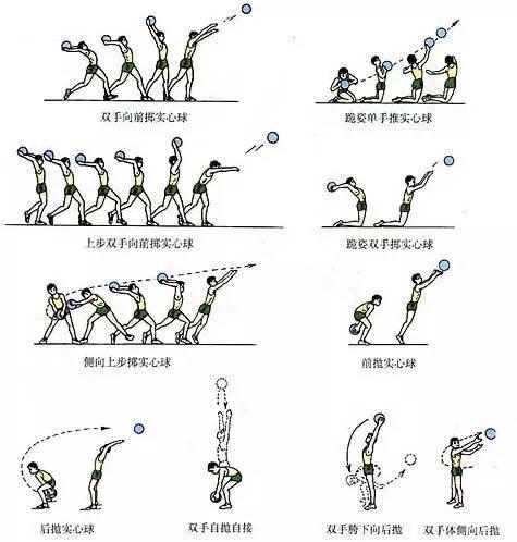 体育教学动作和挂图图解亲水游泳池图片