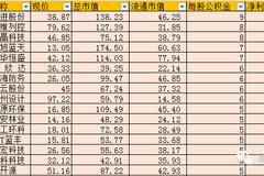 国庆干货:2016年报高递送转预期概念股壹览