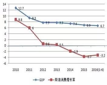 中国目前gdp是多少_中国目前GDP排前十名是哪个省份