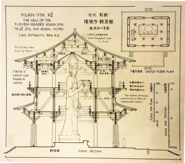 看梁思成手绘中国建筑,明白什么才是真正的大师!