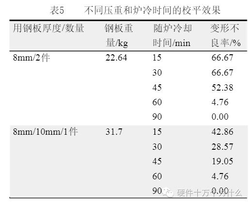 9a74427bf42e4ff6aef75aa9e95ee242 th PCB变形的原因及改善