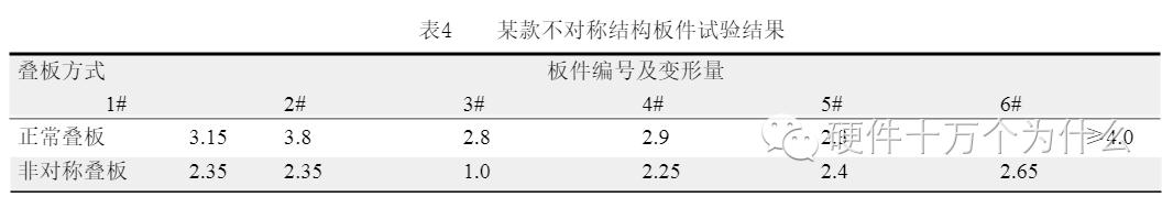 a7928145def54f129e9eb3adb3cdd2bb PCB变形的原因及改善