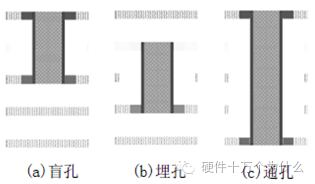 ceffc2ad8ea24d26bc5ca202de73887e PCB变形的原因及改善