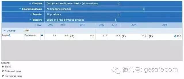 为什么说世上再无gdp_中国人均GDP接近1万美元在全世界来看是个什么水平