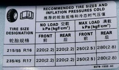 注意这6点,轮胎能多用一年