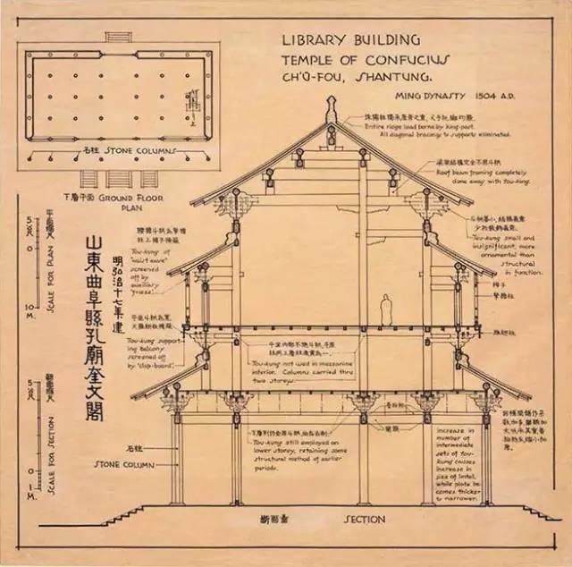 梁思成手绘的中国建筑