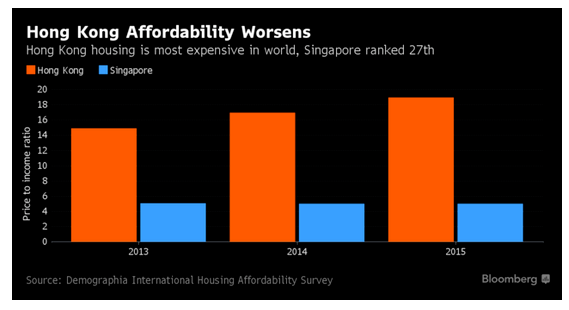 16年新加坡经济总量_新加坡地图