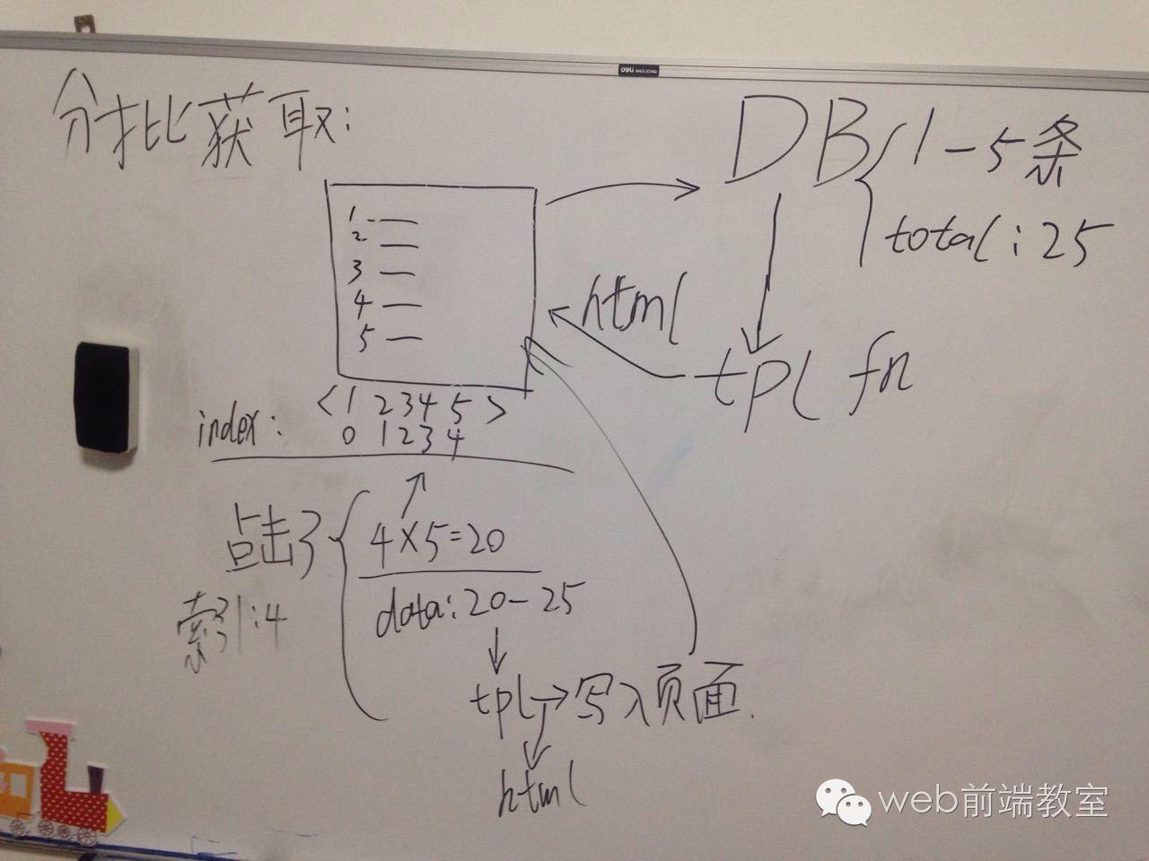 2016视频之后第一次QQ群视频总结及暴露的问国庆董易奇图片