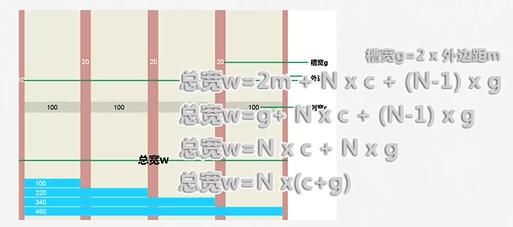 WebUI设计中栅格是?马岩松设计师图片