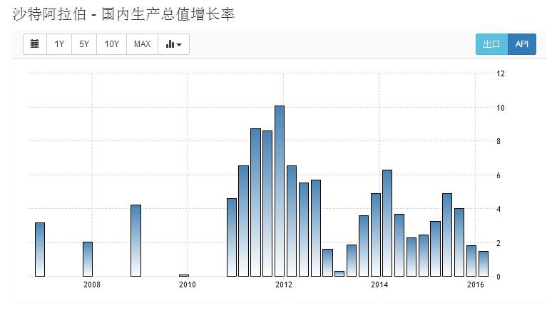 财政收入_南京 财政总收入