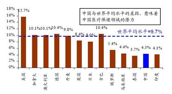 人口红利结束_人口红利结束 经济步入存量 新常态 经济 改革