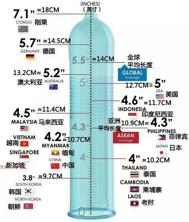 男人的尺寸对照表