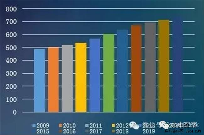 美国的体育产业占gdp_美国户外运动占体育产业42.2%增加值为1600亿美元