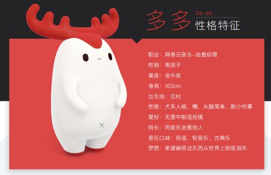 网易云音乐吉祥物正式发布 治愈鹿和傲娇鹿的照片 - 2