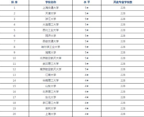 http://www.reviewcode.cn/qukuailian/202535.html