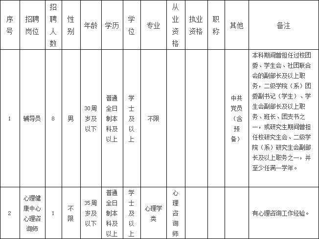 http://www.nxaz.net/haikoufangchan/17479.html