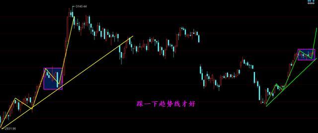"""明日股市五大猜想:国务院双管齐下,场外资金有望"""""""