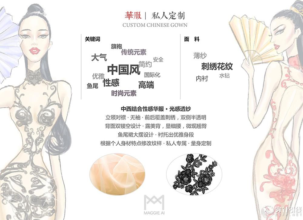 每日手绘 | 光感透纱·中国风华服 by maggie ai