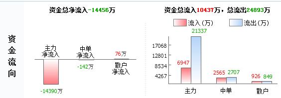 """长电科技600584不要掉以轻心 后势惊人已成定局"""""""
