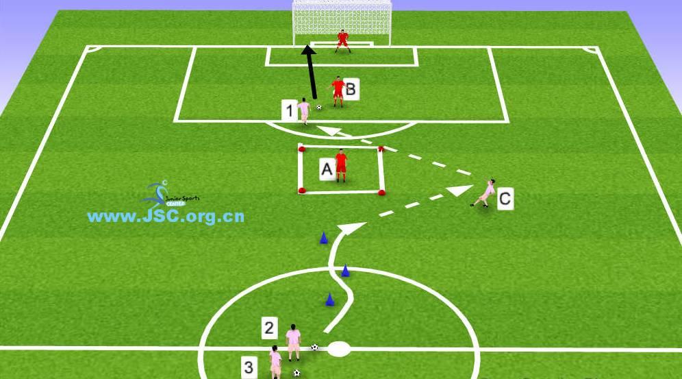 【教练角】足球战术:2过1与1v1组合练习(12岁