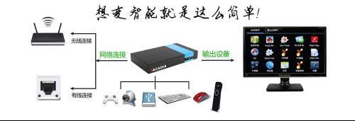 解決方案:如果我的筆記本電腦已連接到無線網絡但無法連接到互聯網,該怎么辦