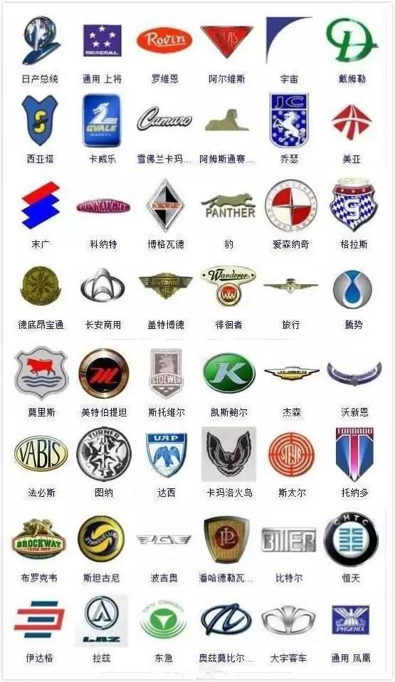 一起认识300多个汽车标志.