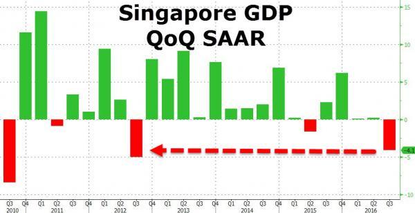4月份gdp_加拿大GDP靓丽提振加息预期,即将打响贸易反击战