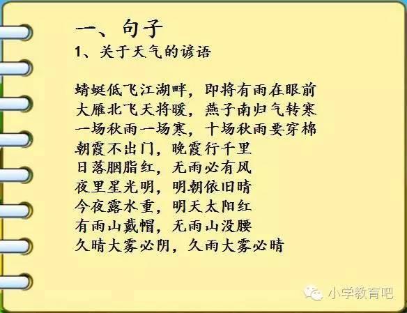 """小学语文常用词句大全,家长教给孩子,再也不担心作业"""""""